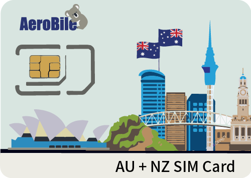 AU+NZ Sim card 15 days unlimited(A60)