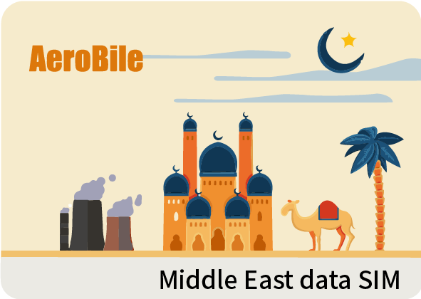 Middle East 15 days unlimited data SIM